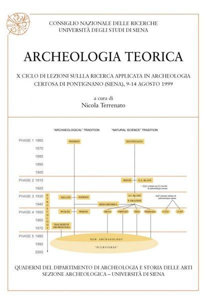 Archeologia teorica.